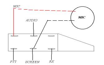 Mic Wiring Diagram: Microphone Wiring,Design